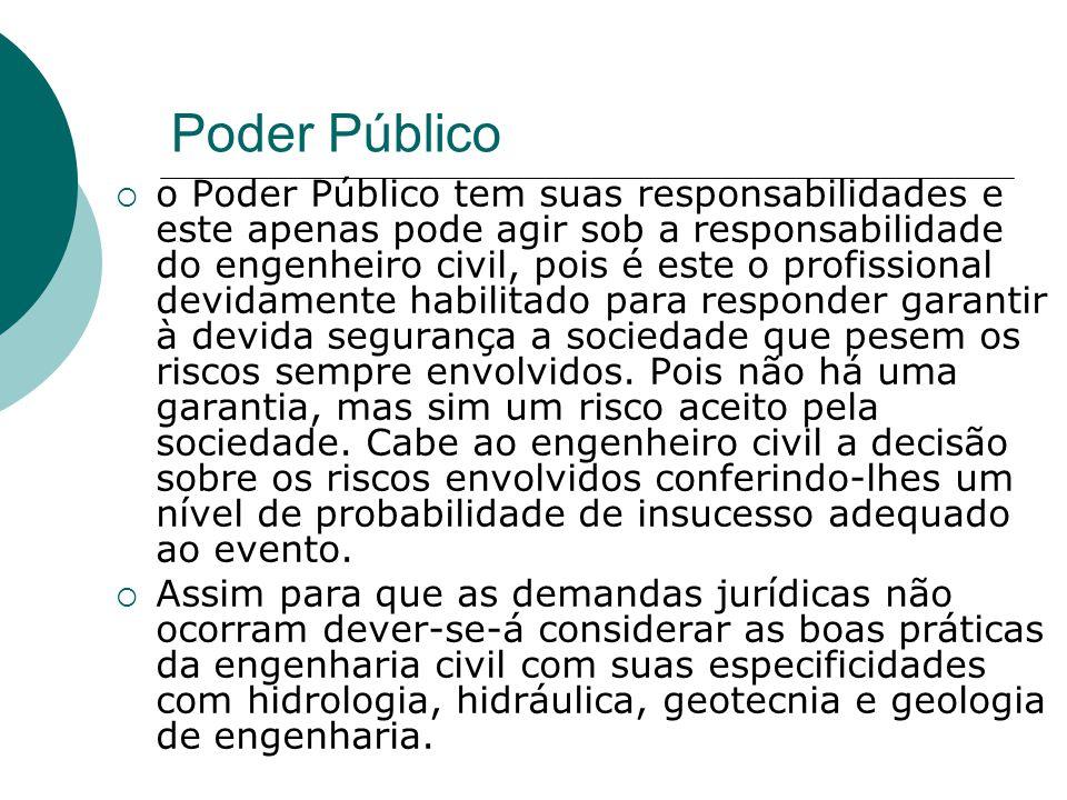 Poder Público