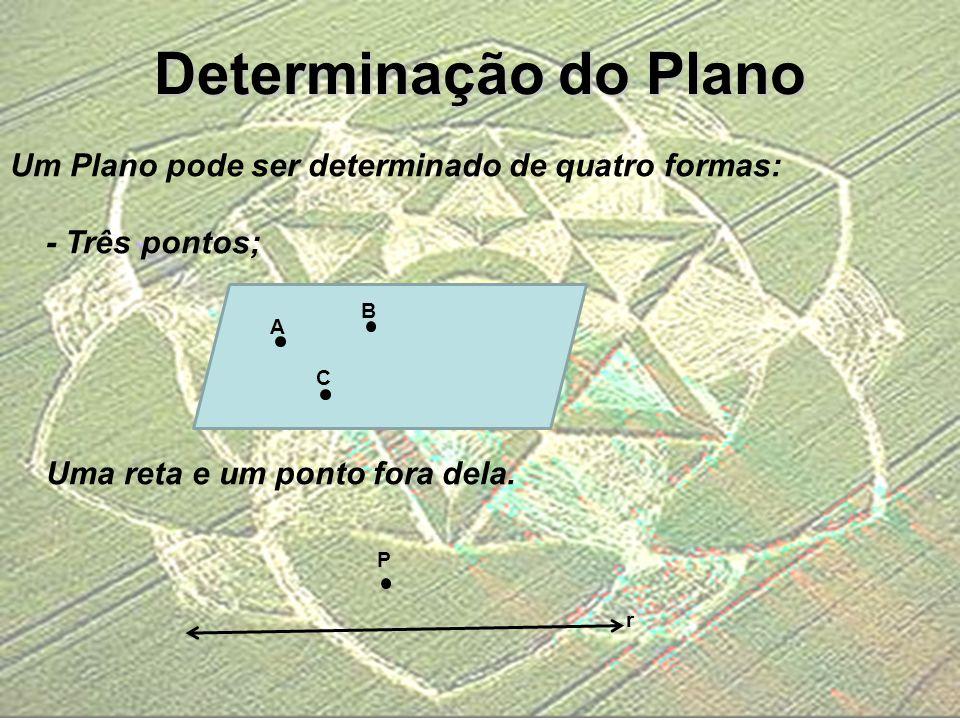Determinação do Plano Um Plano pode ser determinado de quatro formas: