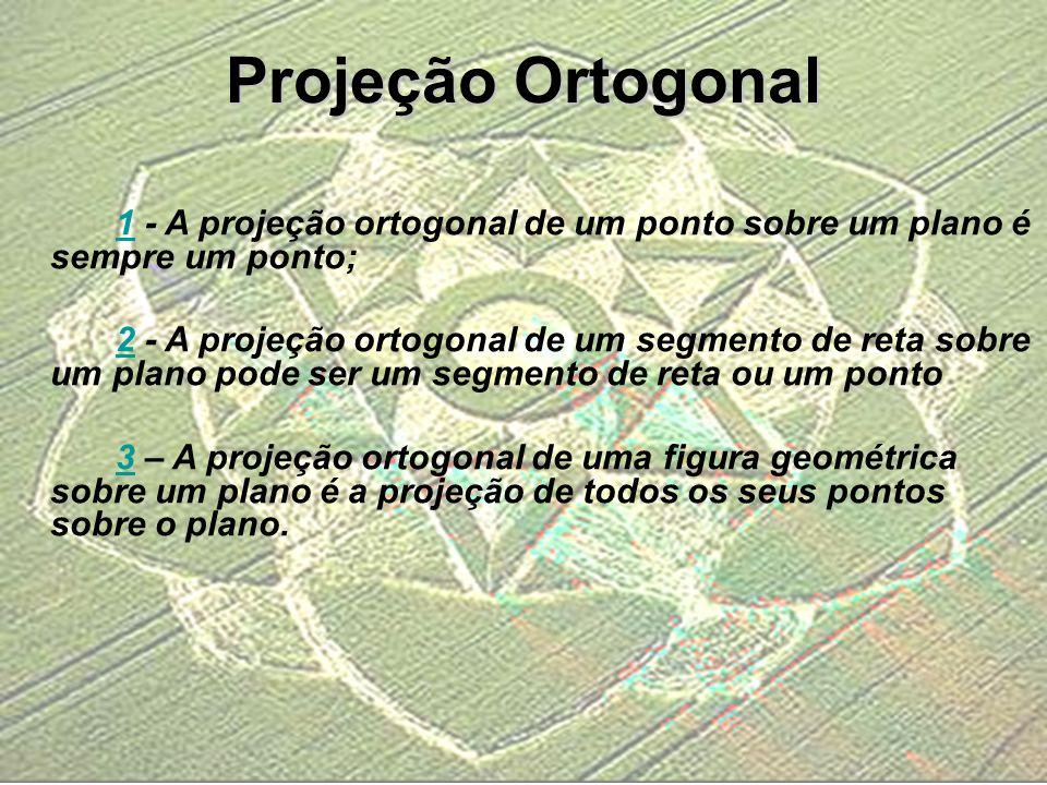 Projeção Ortogonal 1 - A projeção ortogonal de um ponto sobre um plano é sempre um ponto;