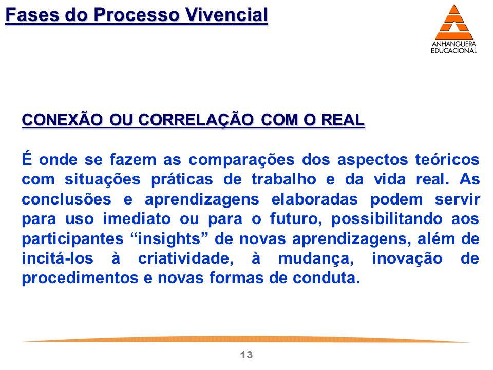 Fases do Processo Vivencial