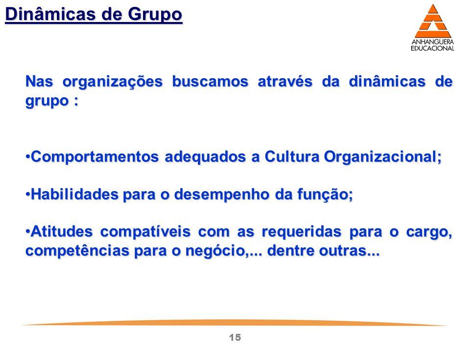 Dinâmicas de Grupo Nas organizações buscamos através da dinâmicas de grupo : Comportamentos adequados a Cultura Organizacional;