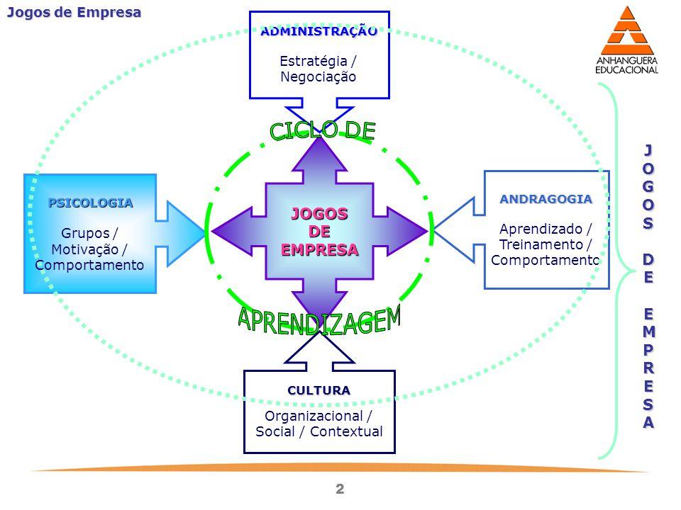 JOGOS DE EMPRESA J OG OS D E E MP R E S A