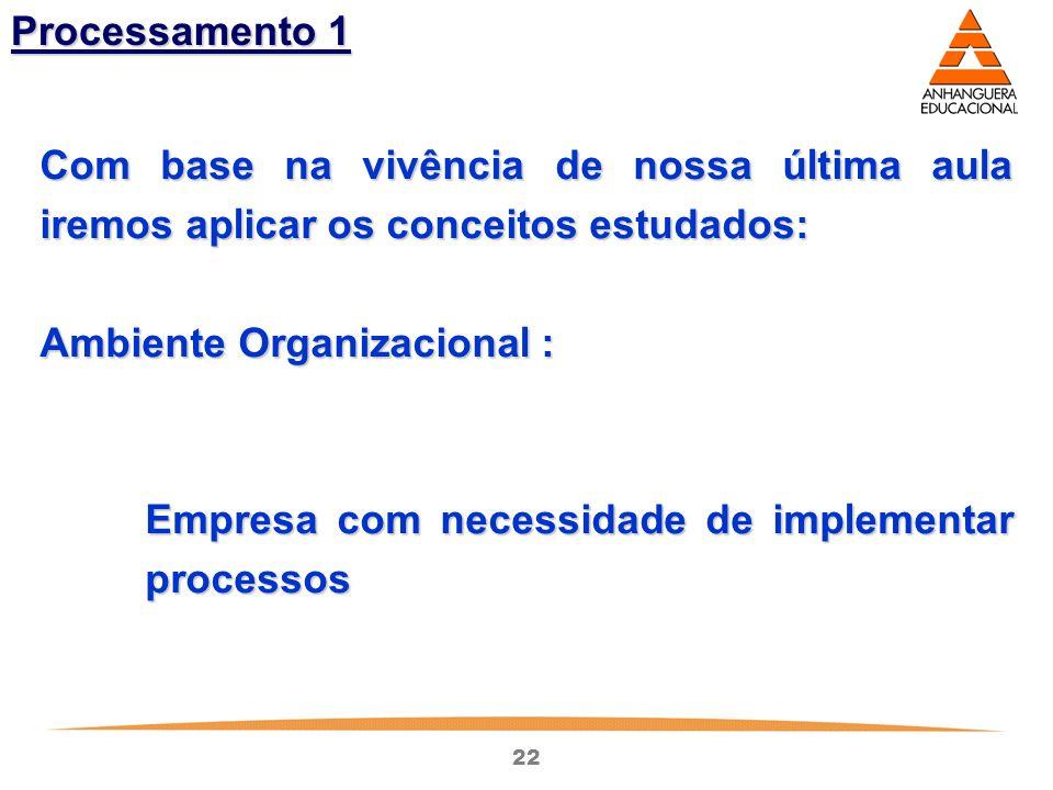 Processamento 1 Com base na vivência de nossa última aula iremos aplicar os conceitos estudados: Ambiente Organizacional :