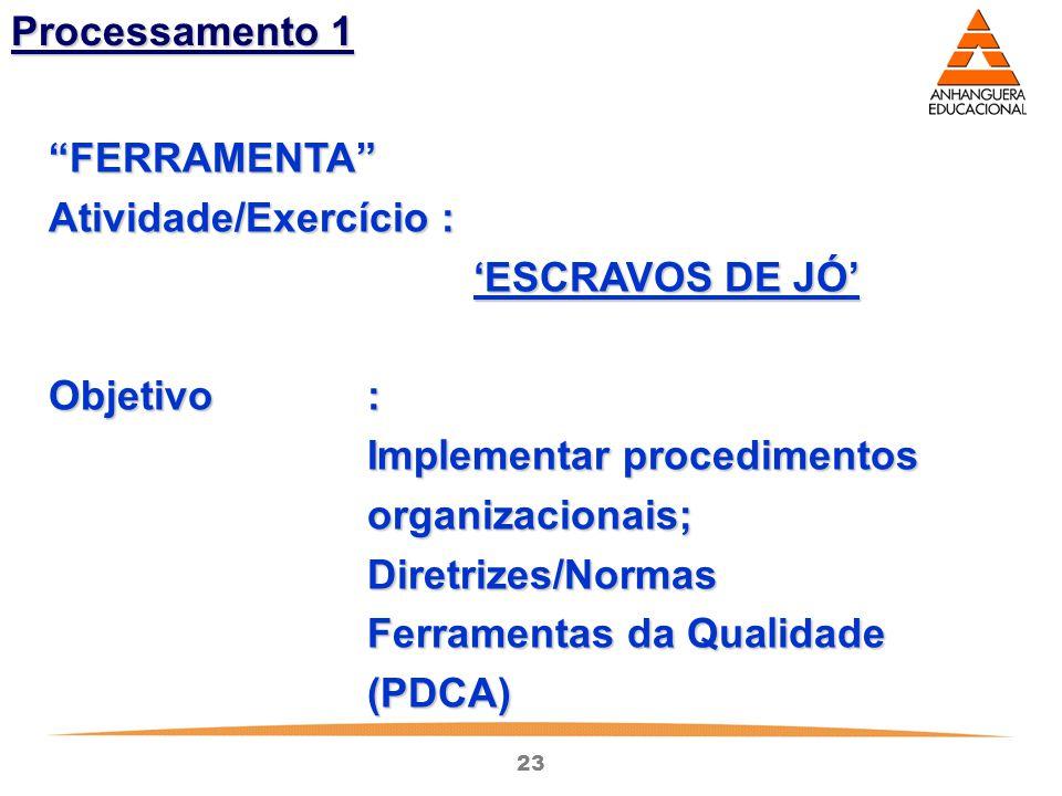 Processamento 1 FERRAMENTA Atividade/Exercício : 'ESCRAVOS DE JÓ' Objetivo : Implementar procedimentos organizacionais;