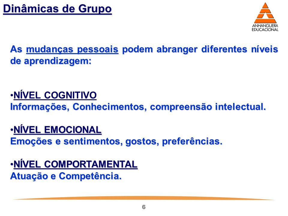 Dinâmicas de Grupo As mudanças pessoais podem abranger diferentes níveis de aprendizagem: NÍVEL COGNITIVO.