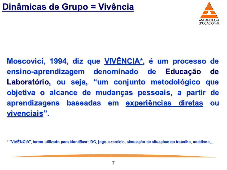 Dinâmicas de Grupo = Vivência