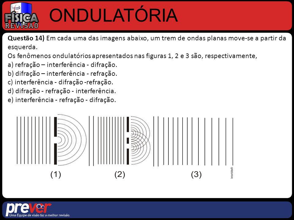 ONDULATÓRIA Questão 14) Em cada uma das imagens abaixo, um trem de ondas planas move-se a partir da esquerda.