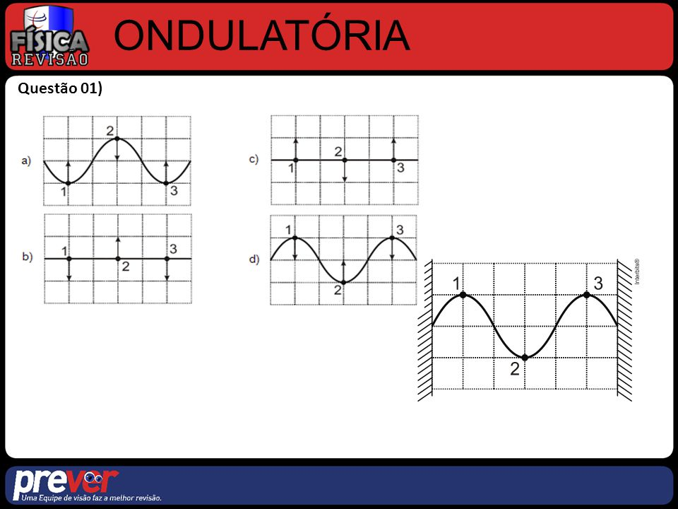 ONDULATÓRIA Questão 01)