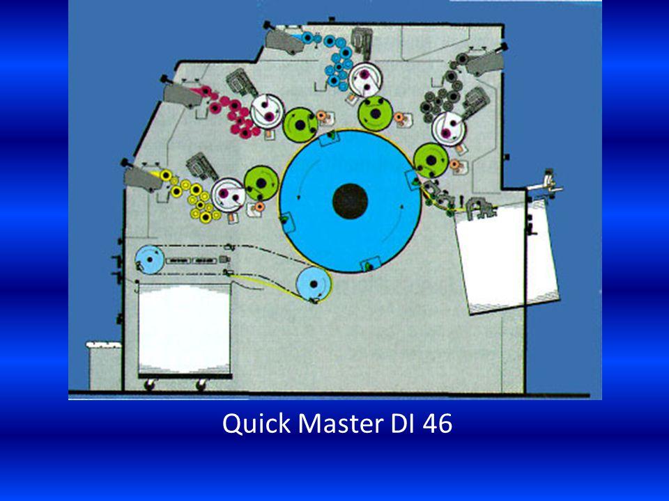 Quick Master DI 46