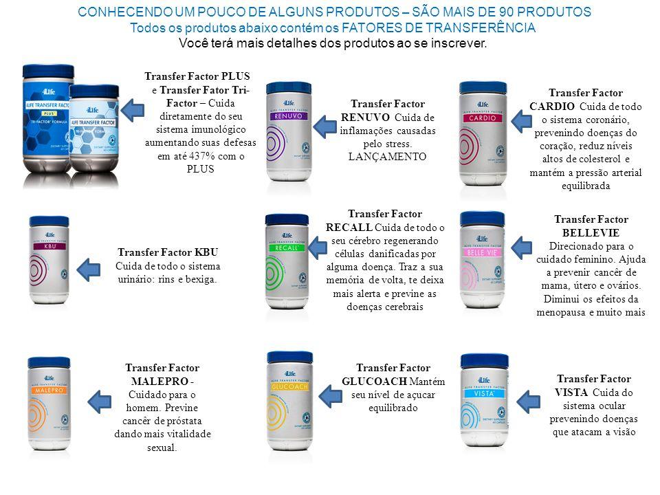 CONHECENDO UM POUCO DE ALGUNS PRODUTOS – SÃO MAIS DE 90 PRODUTOS Todos os produtos abaixo contém os FATORES DE TRANSFERÊNCIA Você terá mais detalhes dos produtos ao se inscrever.