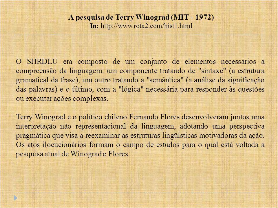 A pesquisa de Terry Winograd (MIT - 1972)