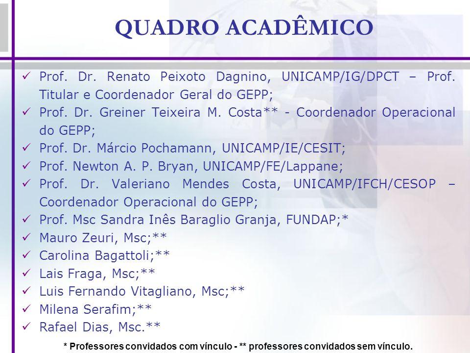 QUADRO ACADÊMICO Prof. Dr. Renato Peixoto Dagnino, UNICAMP/IG/DPCT – Prof. Titular e Coordenador Geral do GEPP;