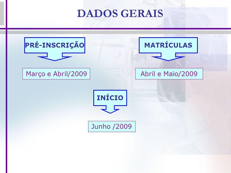 DADOS GERAIS PRÉ-INSCRIÇÃO MATRÍCULAS Março e Abril/2009