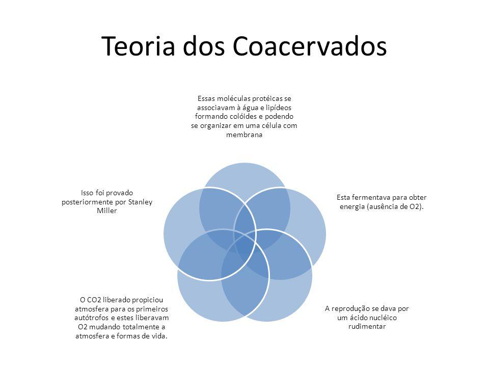 Teoria dos Coacervados
