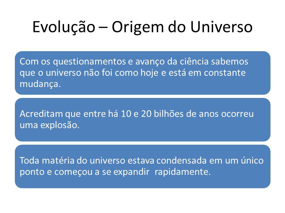 Evolução – Origem do Universo