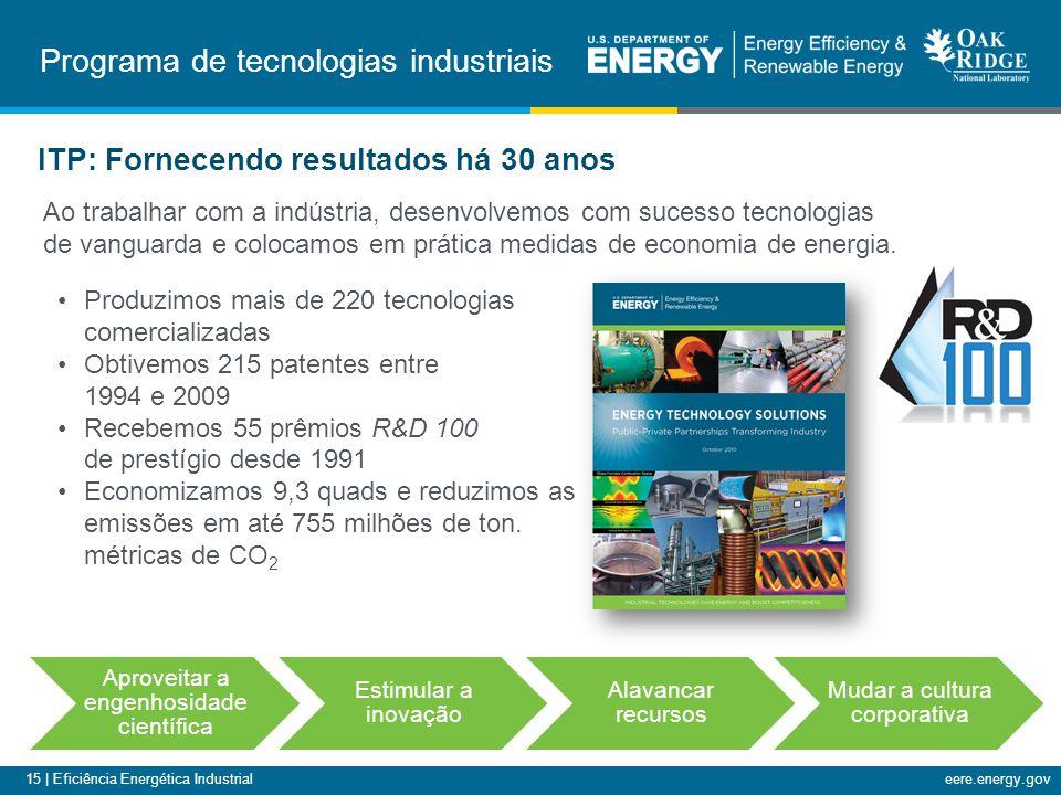 Programa de tecnologias industriais