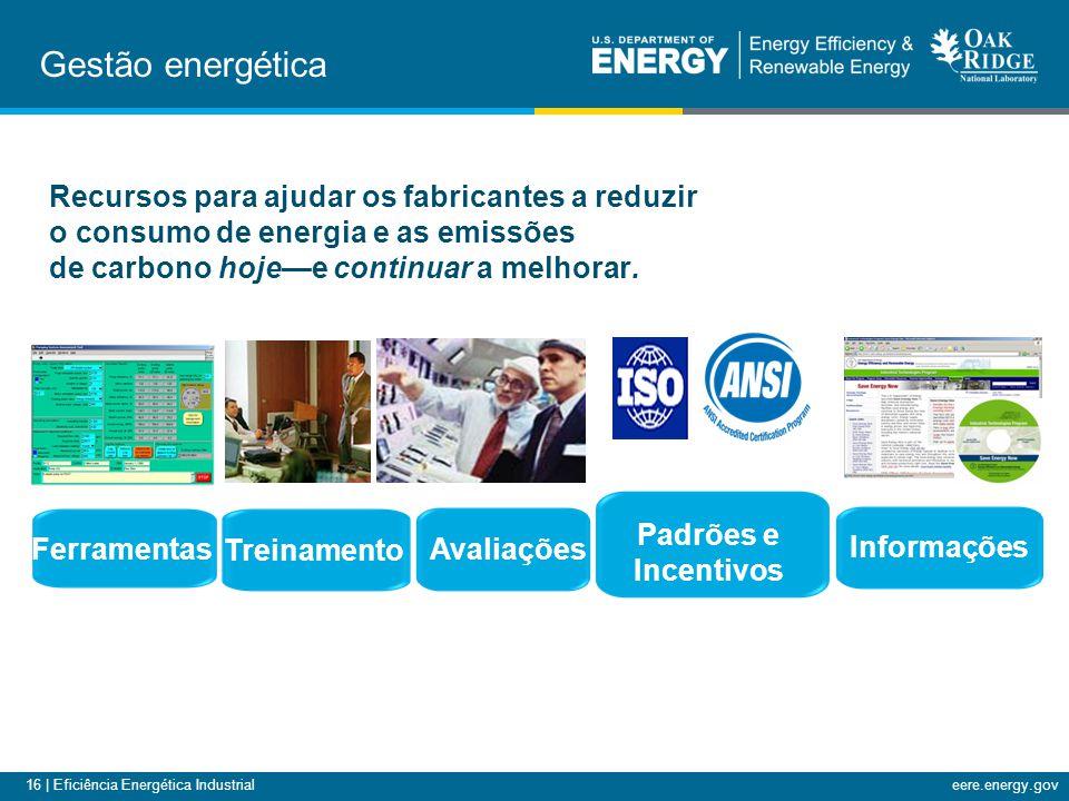 Gestão energética Recursos para ajudar os fabricantes a reduzir o consumo de energia e as emissões de carbono hoje—e continuar a melhorar.
