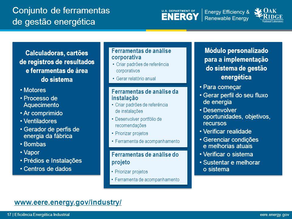 Conjunto de ferramentas de gestão energética