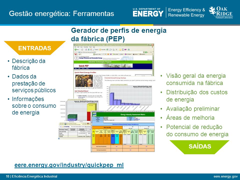 Gestão energética: Ferramentas
