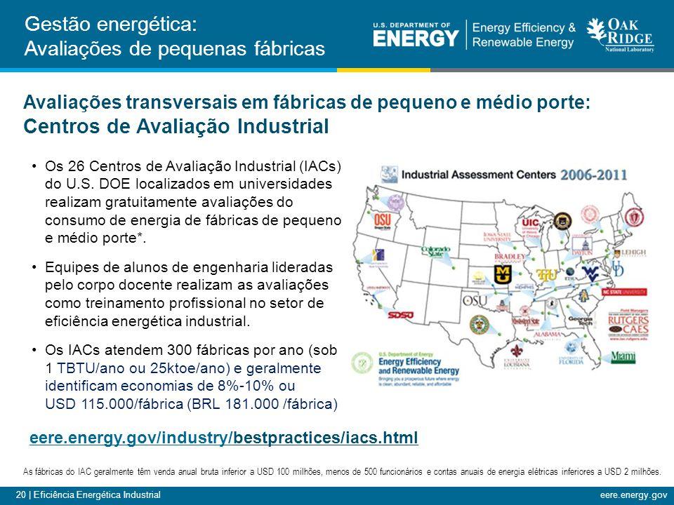 Gestão energética: Avaliações de pequenas fábricas