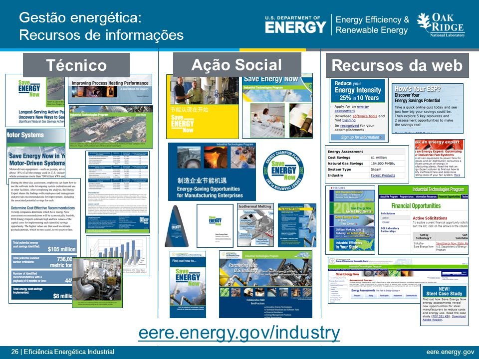 eere.energy.gov/industry
