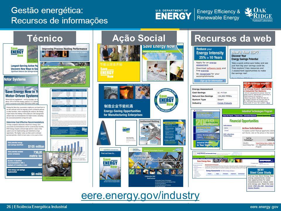eere.energy.gov/industry