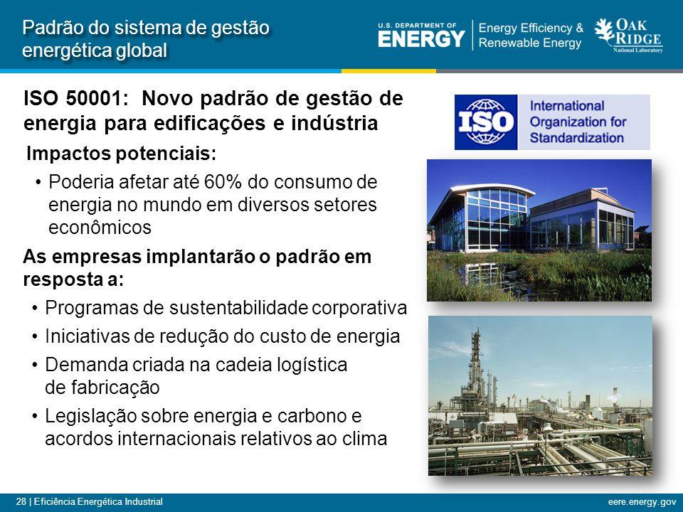 4/2/2017 Padrão do sistema de gestão energética global. ISO 50001: Novo padrão de gestão de energia para edificações e indústria.