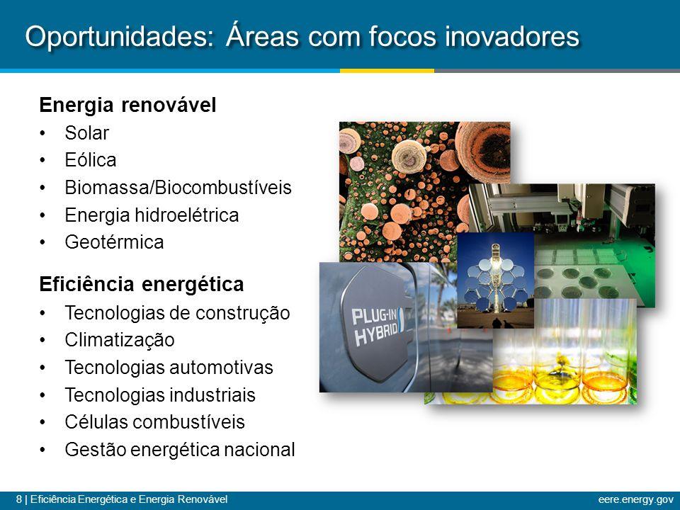 Oportunidades: Áreas com focos inovadores