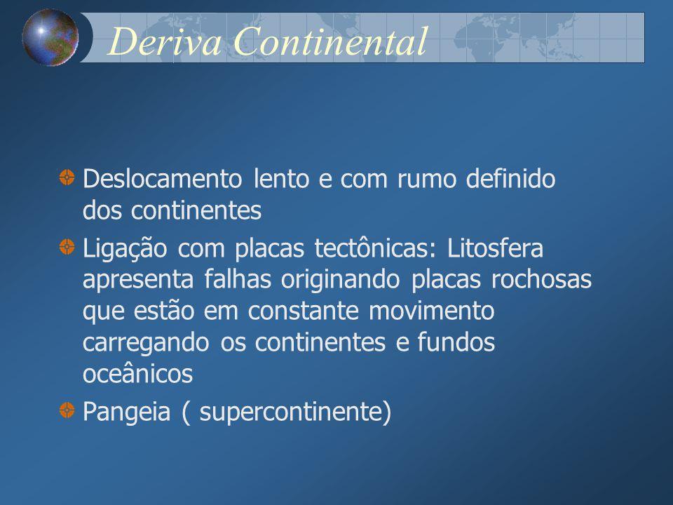 Deriva Continental Deslocamento lento e com rumo definido dos continentes.