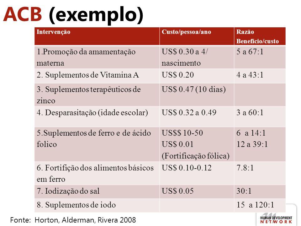 ACB (exemplo) Promoção da amamentação materna US$ 0.30 a 4/ nascimento