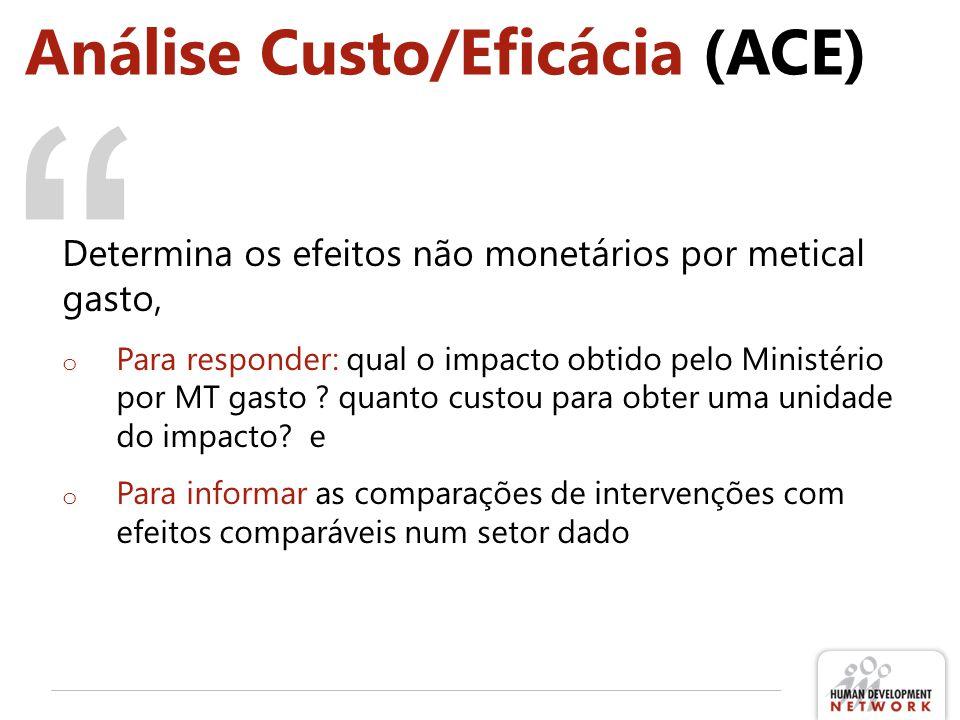 Análise Custo/Eficácia (ACE)