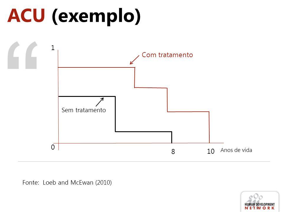 ACU (exemplo) 1 Com tratamento 8 10 Sem tratamento