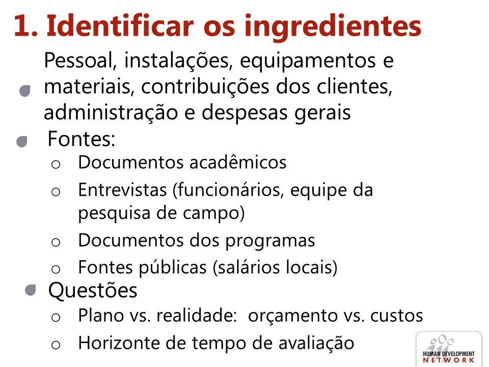 1. Identificar os ingredientes
