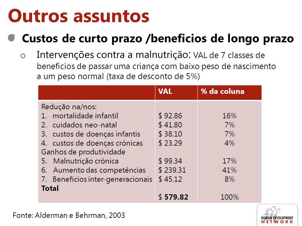 Outros assuntos Custos de curto prazo /beneficios de longo prazo