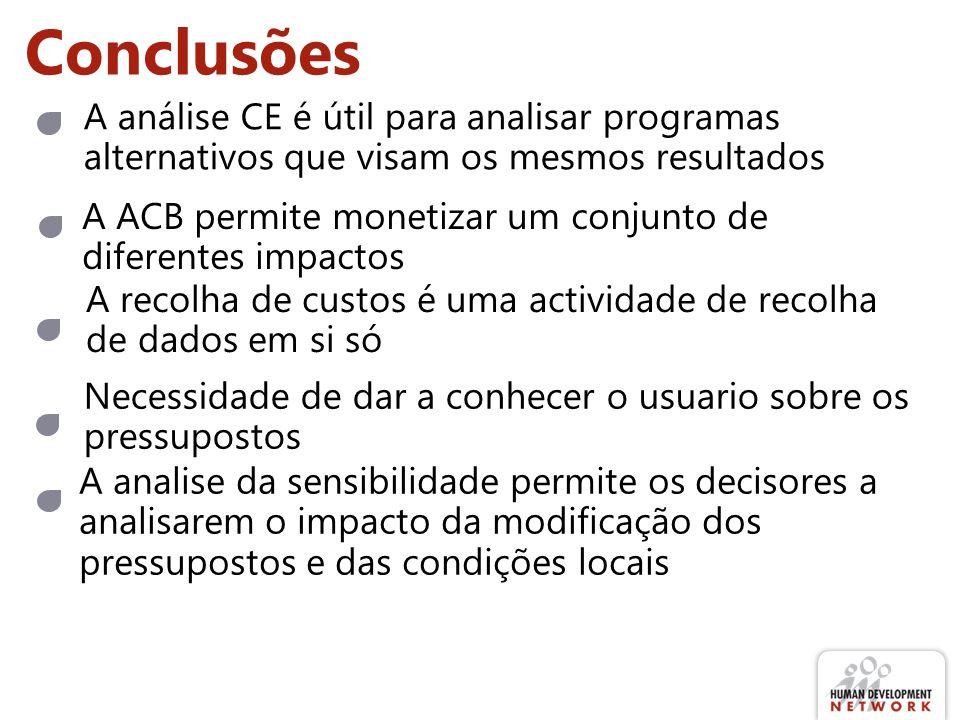 Conclusões A análise CE é útil para analisar programas alternativos que visam os mesmos resultados.