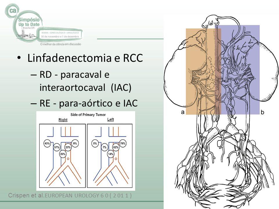Linfadenectomia e RCC RD - paracaval e interaortocaval (IAC)