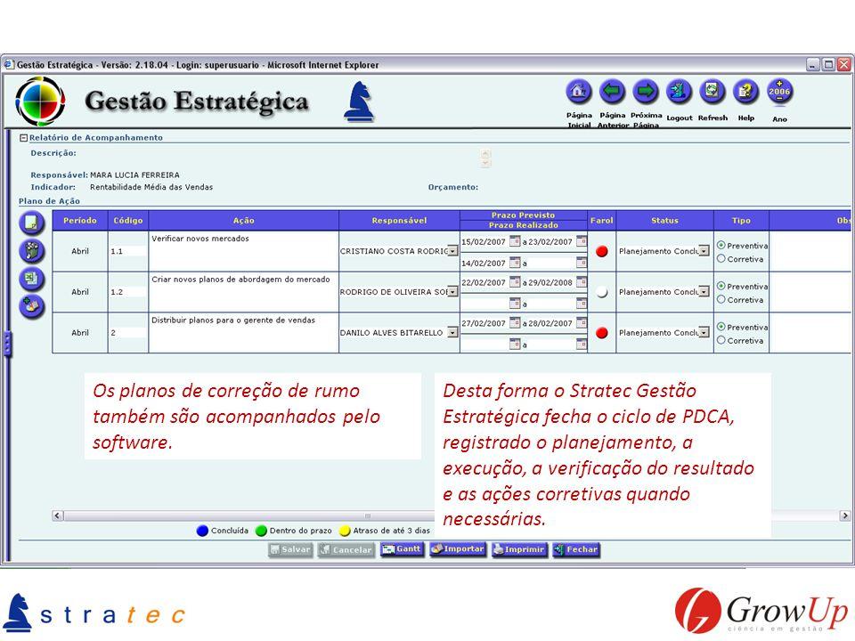 Os planos de correção de rumo também são acompanhados pelo software.