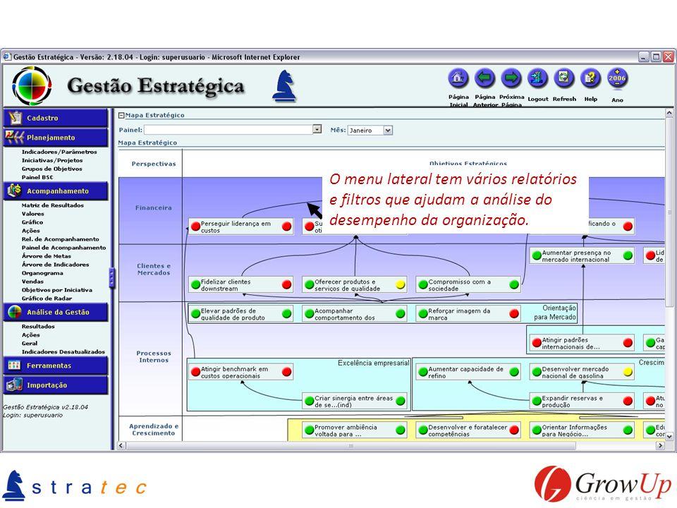 O menu lateral tem vários relatórios e filtros que ajudam a análise do desempenho da organização.