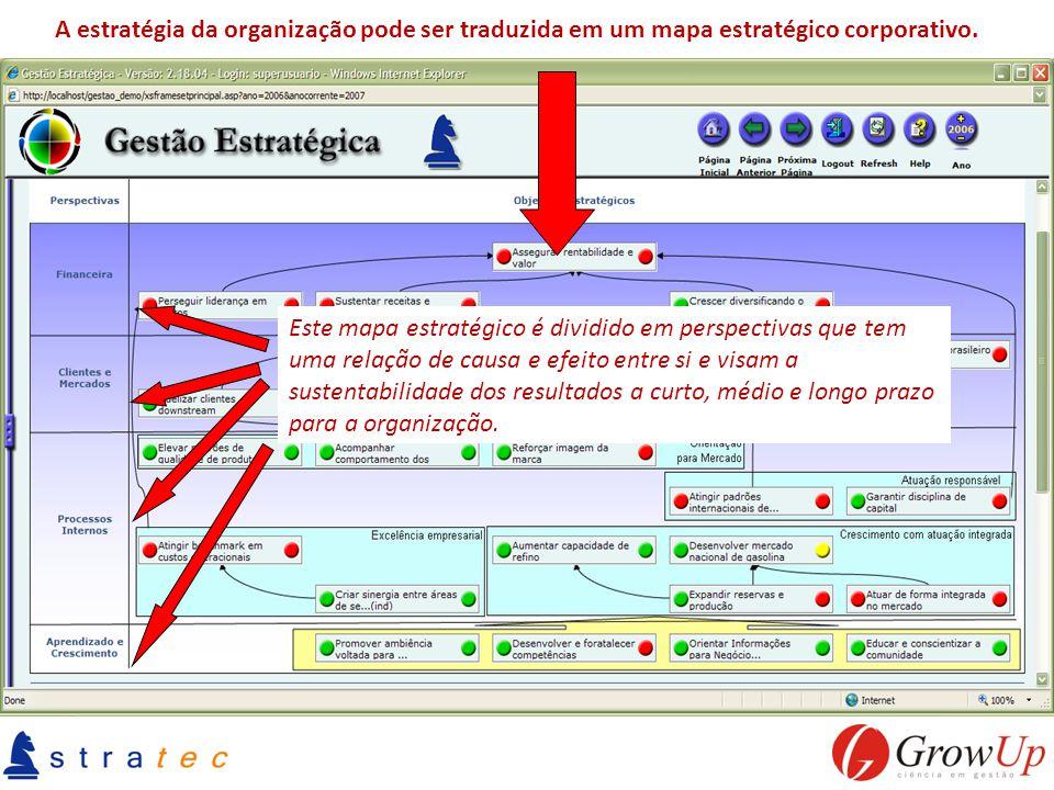 A estratégia da organização pode ser traduzida em um mapa estratégico corporativo.