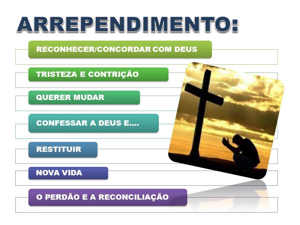 ARREPENDIMENTO: RECONHECER/CONCORDAR COM DEUS TRISTEZA E CONTRIÇÃO
