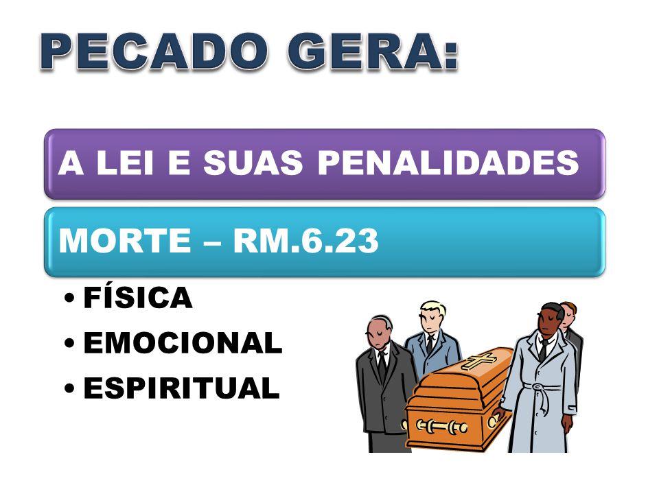 PECADO GERA: A LEI E SUAS PENALIDADES MORTE – RM.6.23 FÍSICA EMOCIONAL