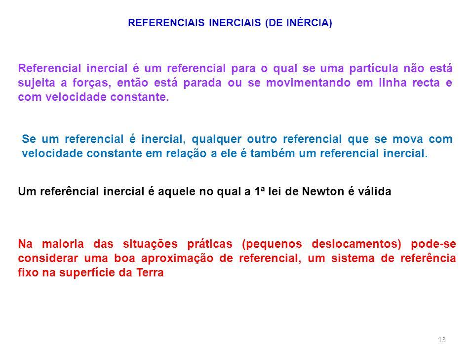 REFERENCIAIS INERCIAIS (DE INÉRCIA)