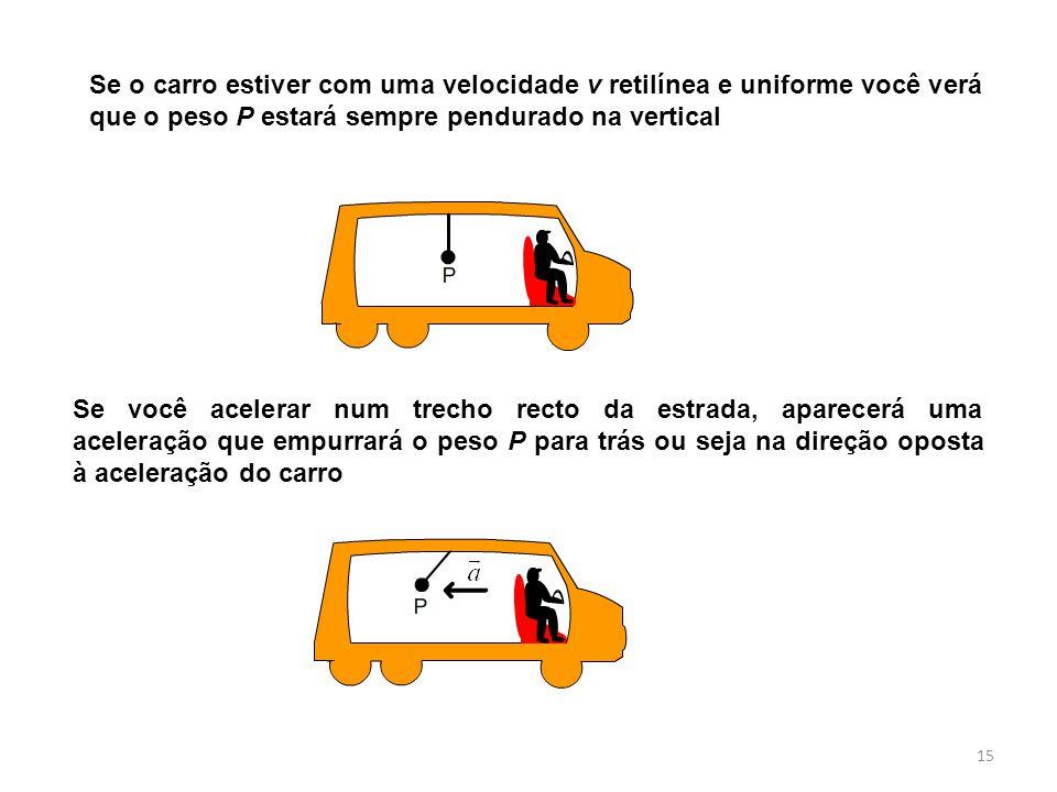 Se o carro estiver com uma velocidade v retilínea e uniforme você verá que o peso P estará sempre pendurado na vertical