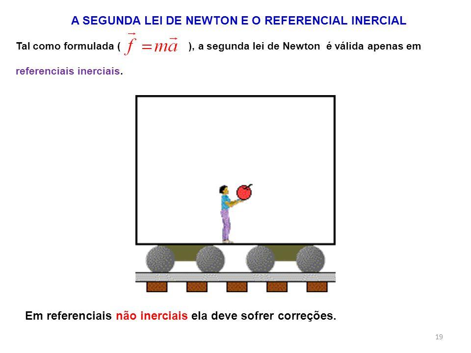A SEGUNDA LEI DE NEWTON E O REFERENCIAL INERCIAL