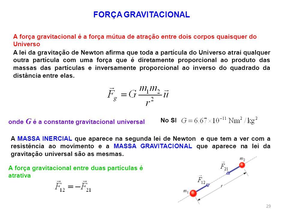 FORÇA GRAVITACIONAL A força gravitacional é a força mútua de atração entre dois corpos quaisquer do Universo.