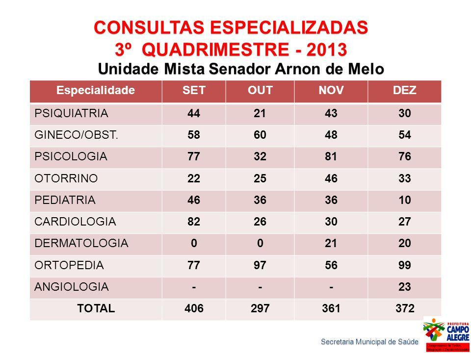 CONSULTAS ESPECIALIZADAS Unidade Mista Senador Arnon de Melo