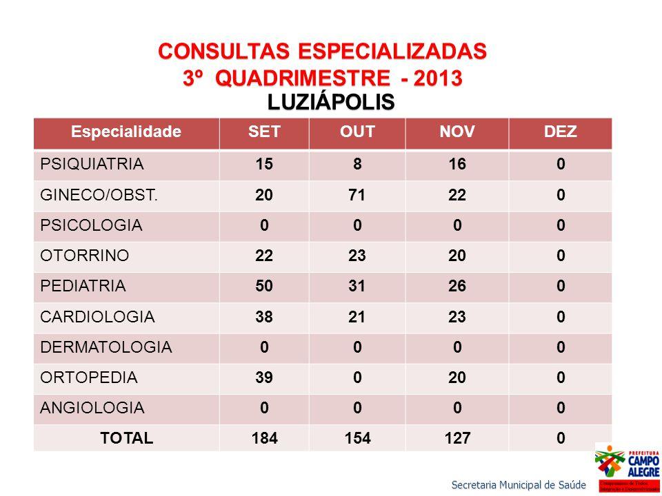 CONSULTAS ESPECIALIZADAS