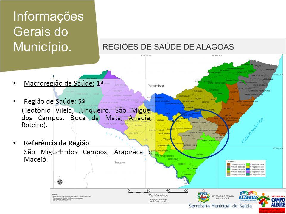 Informações Gerais do Município.