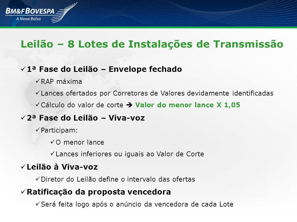Leilão – 8 Lotes de Instalações de Transmissão