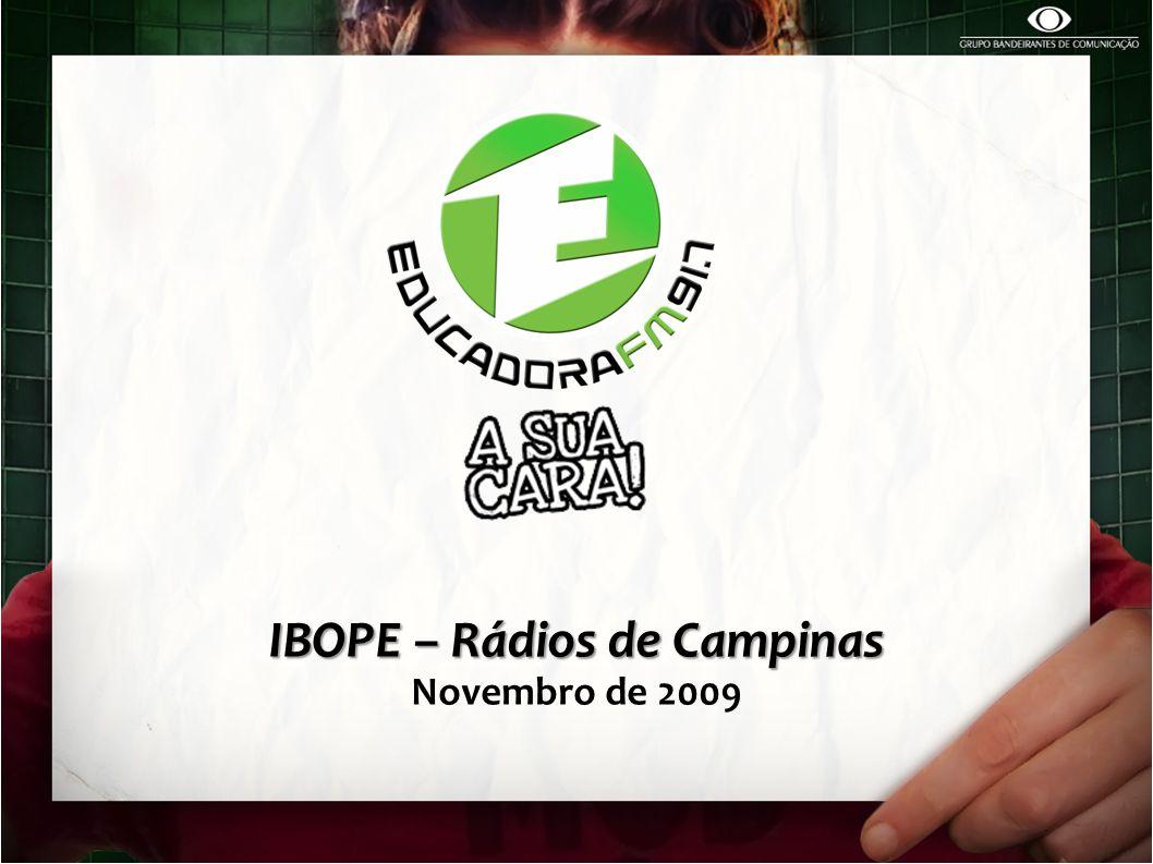 IBOPE – Rádios de Campinas